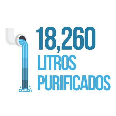 envirocool renta despachadores de agua purificada mas de 18mil litros purificados
