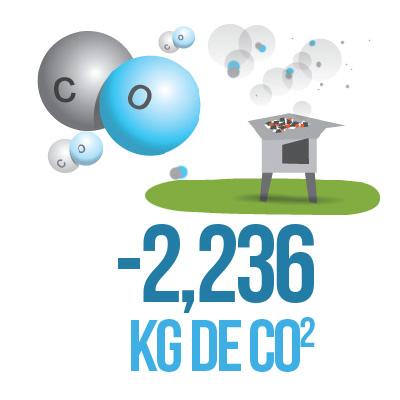 envirocool renta despachadores de agua purificada elimina el consumo de 30mil botellas